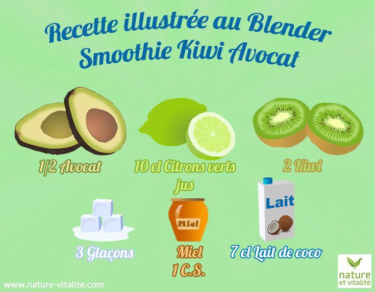 Smoothie avocat kiwi. ingrédients : 1/2 avocat, 10cl de jus de citron vert, 2 kiwis, 3 glaçons, 1 cuillère à soupe de miel et 7 cl de lait de coco. Préparation : passez tous les ingrédients au mixeur jusqu'à obtenir un smoothie homogène.