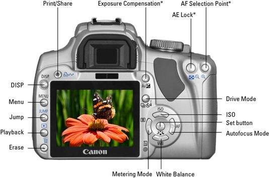 Canon Digital Rebel XTi/400D For Dummies |   Checking out the Canon XTi/400D from the photographer's perspective.