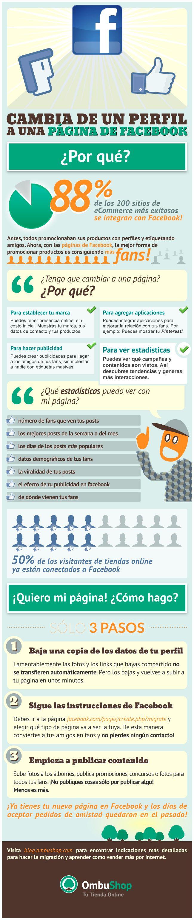 Cambia un perfil en una página de FaceBook