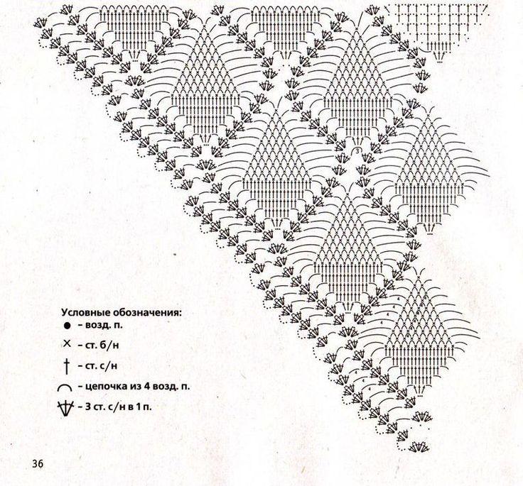 Tuch4 Häkelschrift