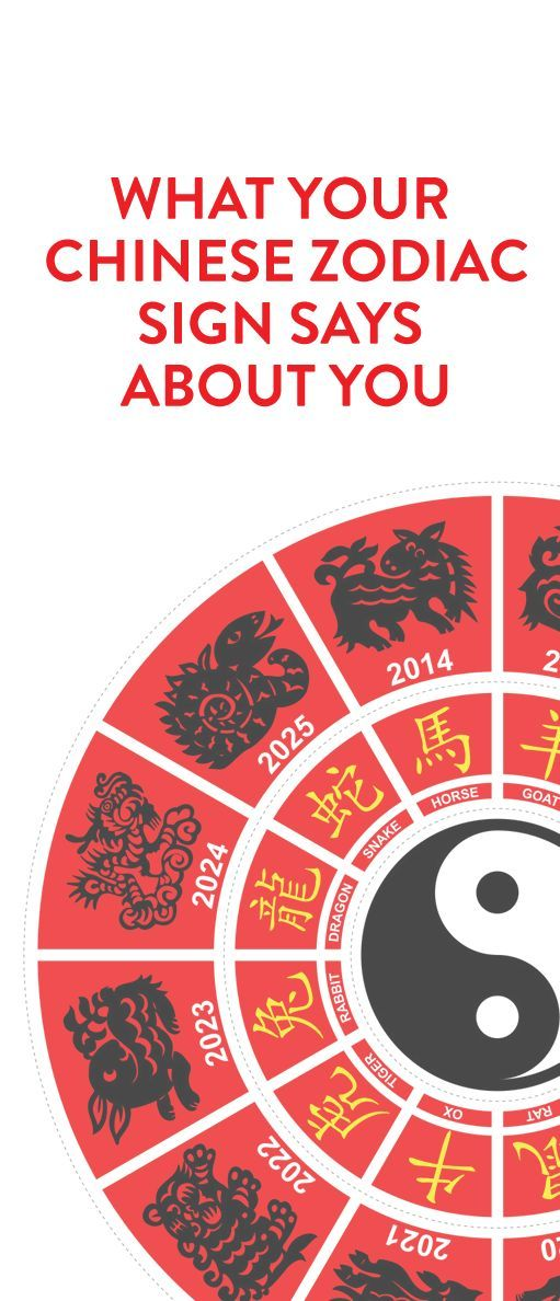 What Your Chinese Zodi...