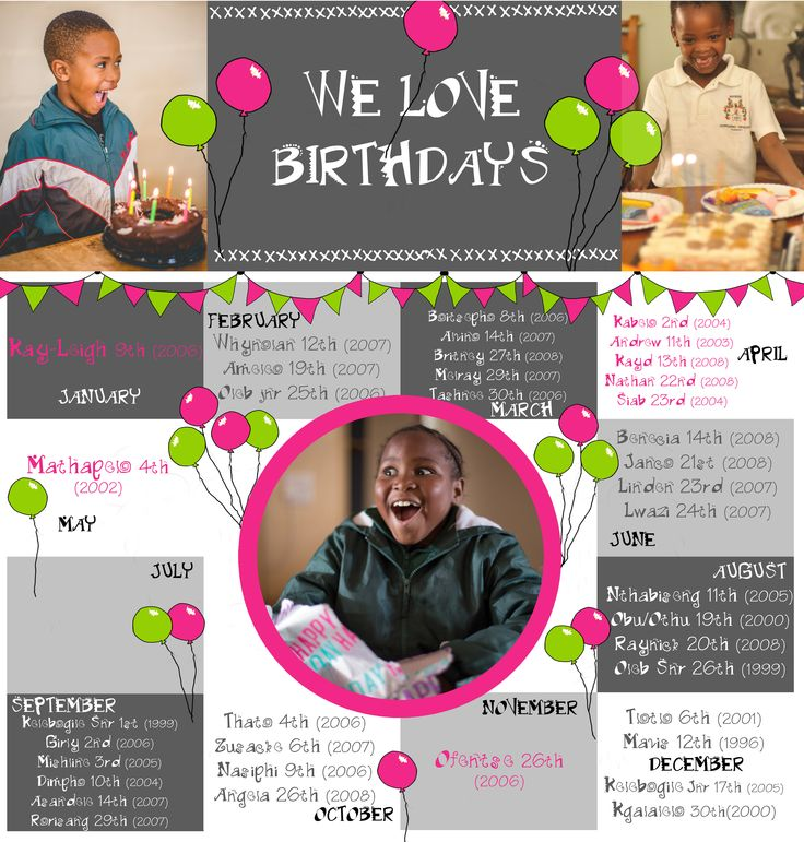 All the children's Birthdays #birthdays #SOSAfrica #childrenscharity #graphics