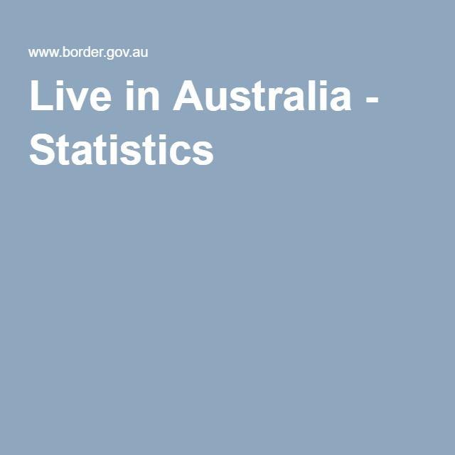 Live in Australia - Statistics