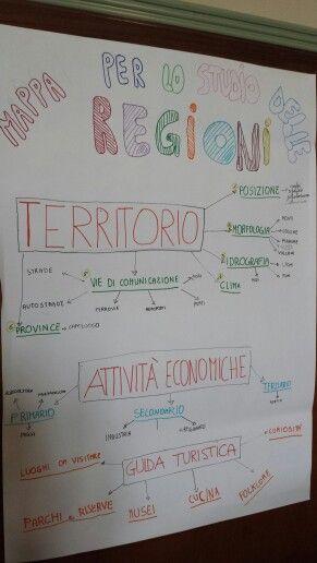 Fare bene geografia Italia V primaria