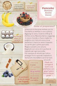 la ricetta dei Pancake con Banane, Cocco e Avena (senza farina, latte, burro e lievito).    Foto e articolo qui: http://www.runlovers.it/2016/pancake-runner-proteici-senza-farina/