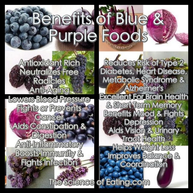 Benefits Of Blue Foods   --   There are many charts like these (Benefits of... & Foods that Fight...) at thescienceofeating.com