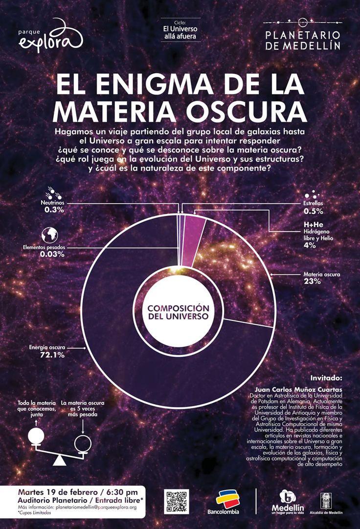 El enigma de la materia oscura.