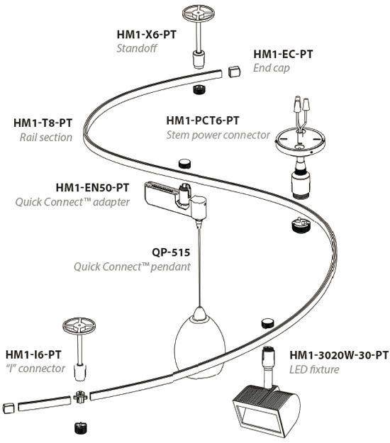 WAC Lighting HM1-SK-PT Flexrail 1™ 8' Starter Kit 120V