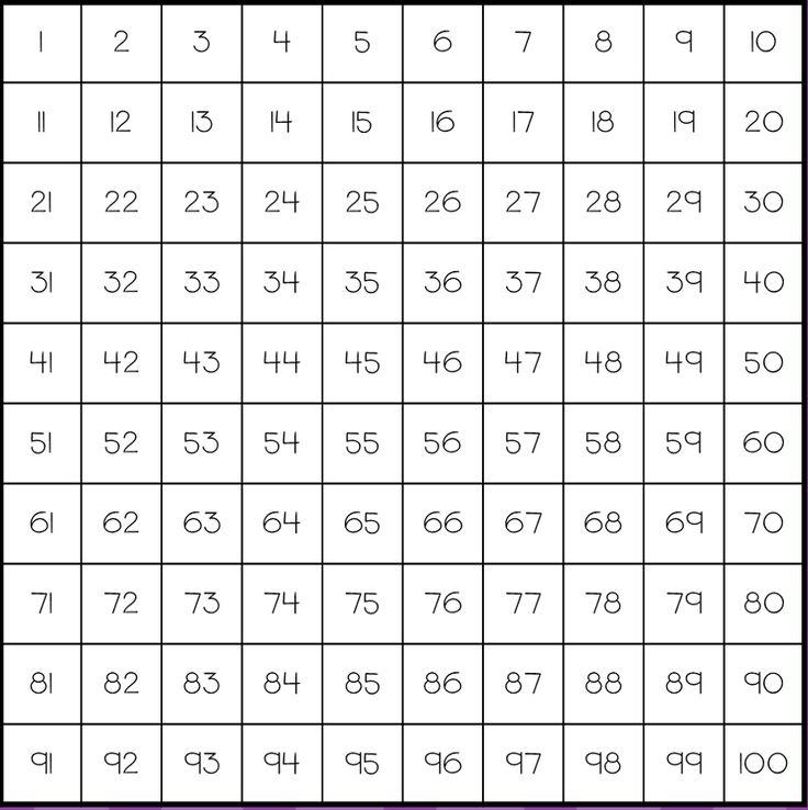 289 besten Alphabet and Numbers Learning Bilder auf Pinterest ...