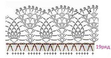 Платье с рюшами | Вязание для женщин | Вязание спицами и крючком. Схемы вязания.