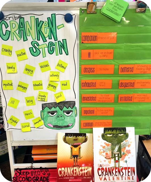 Crankenstein anchor chart and vocabulary