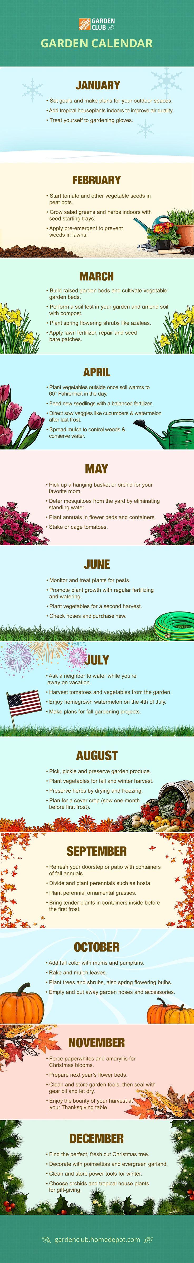 Nursery Calendar Ideas : Best ideas about garden club on pinterest gardening