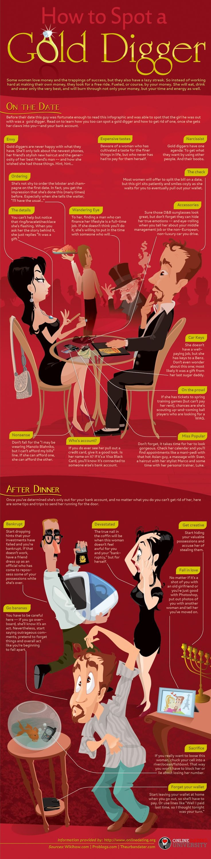 Gold Digger - Dating http://www.twosugars.com #online dating infographics #infographics on dating #best dating tips for guys