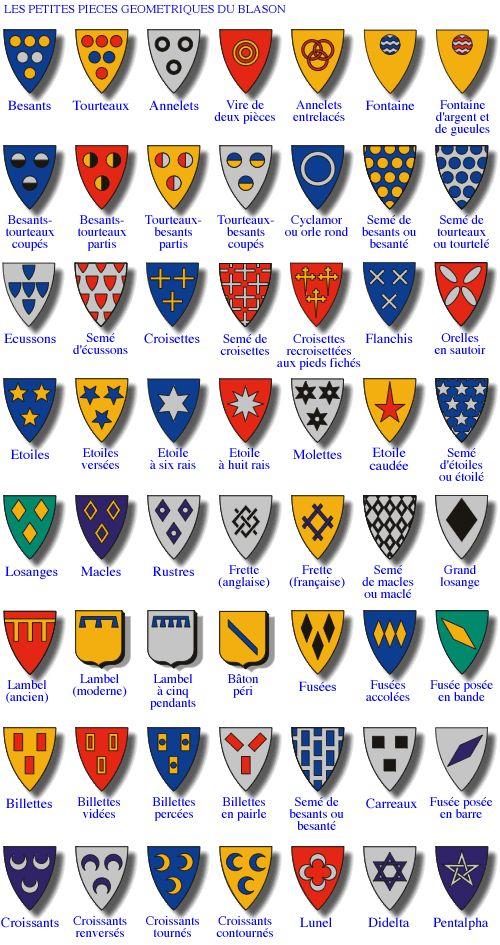 le blason, petites pieces geometriques des armoiries