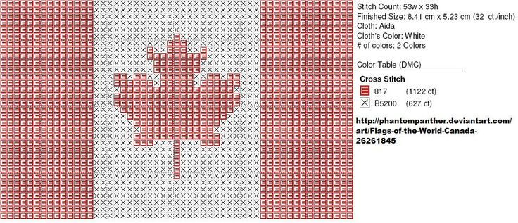 Free Cross Stitch Pattern - Canadian Flag by ~carand88 on deviantART