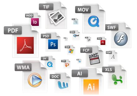 How familiar are you with the extensions of your image files? It can really be confusing since there are several image file formats like - .jpeg, .bm