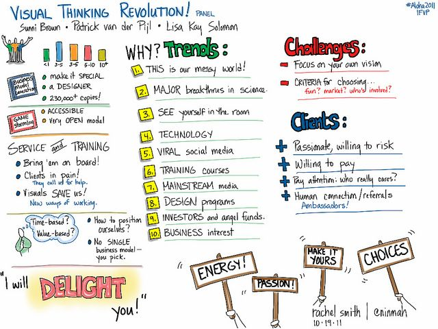 Visual Thinking Revolution! #aloha2011 iPad notes by Rachel Smith, via Flickr