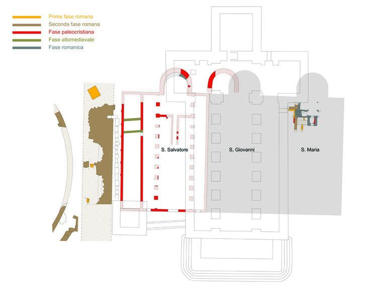 Complesso dell'antico complesso episcopale di Torino