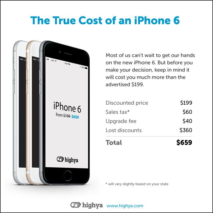 Best 25+ Cost of iphone 6 ideas on Pinterest Iphone bumper - sample novation agreement