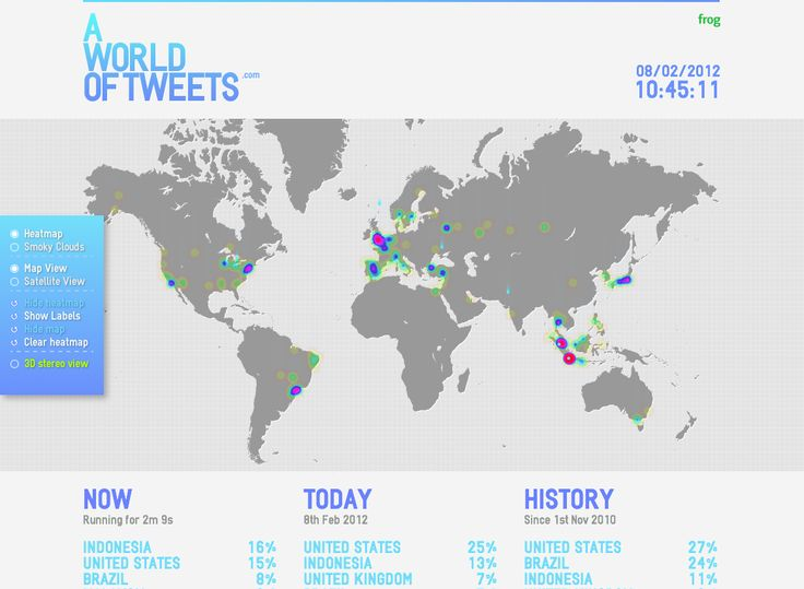 Real-time visualization of tweets around the world