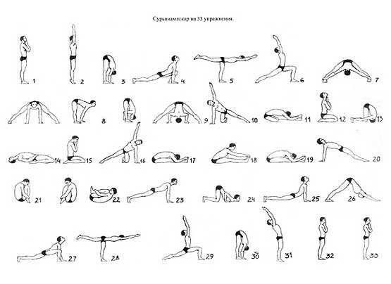 interesting surya namaskara mix