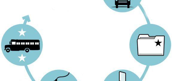 How to Kickstart Your Company's Idea Market | Inc.com