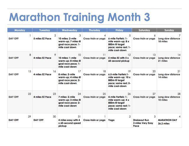 The Three Month Marathon Training Plan Marathon Training