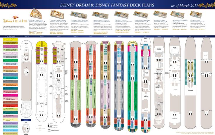 Deck Plans - Disney Dream & Disney Fantasy