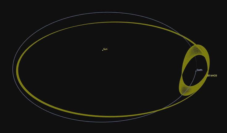 "It seems the moon is not Earth's only cosmic companion. The newly discovered asteroid 2016 HO3 orbits the sun in such a way that the space rock never strays too far from Earth, making it a ""quasi-satellite"" of our planet, scientists say."