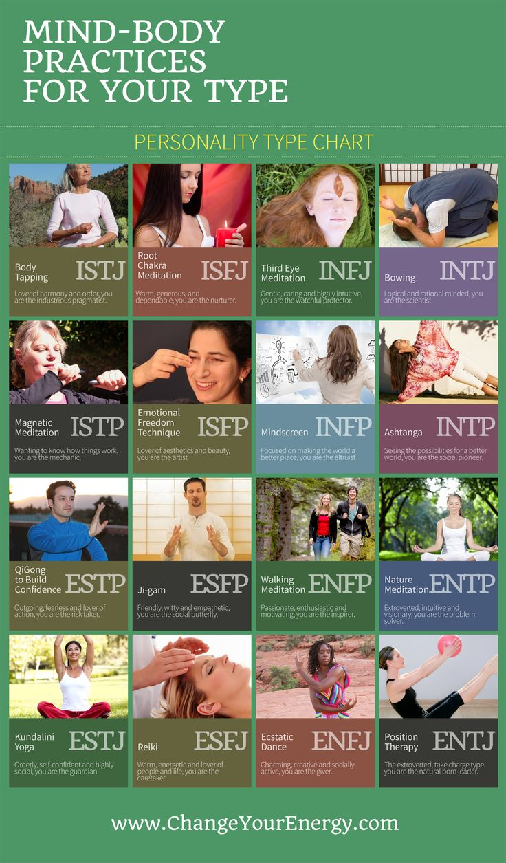 Choose the Right Mind-Body Practice for Your Personality Type www.changeyourenergy.com2000 × 3412Search by image If you're not the 'type' who likes traditional mind-body practices like sitting meditation, don't despair. With a variety of practices suited to your personality, you don't have to take a detour from - infj chart - Google Search