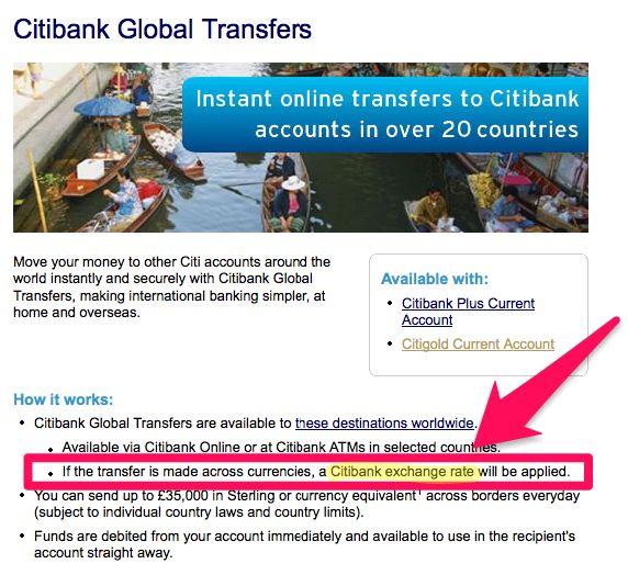 Citibank forex rates