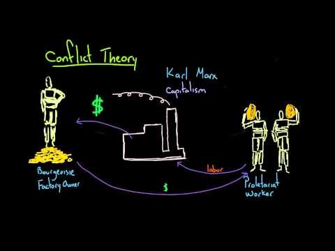 Conflict Theory - YouTube 4:36 minutes and great for an intro class!