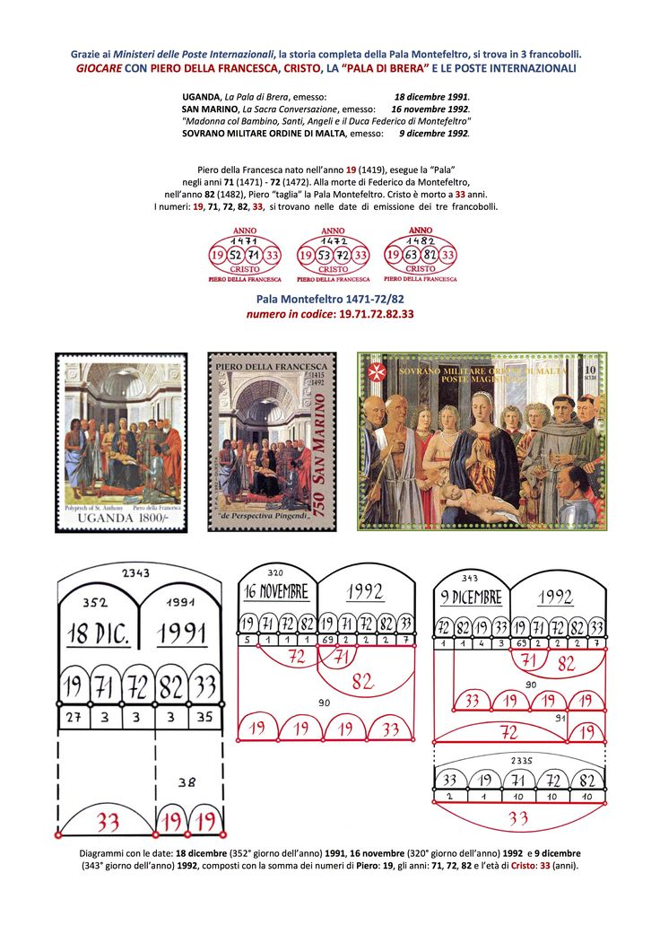 """Giocare con Piero della Francesca, Cristo e le Poste internazionali. Tratto dal pdf: LA PALA MONTEFELTRO DI BRERA """"INTERA"""", GIORGIOPPI 2014."""