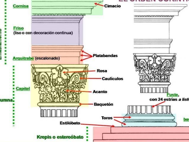 el-templo-griego-15-638.jpg (638×479)