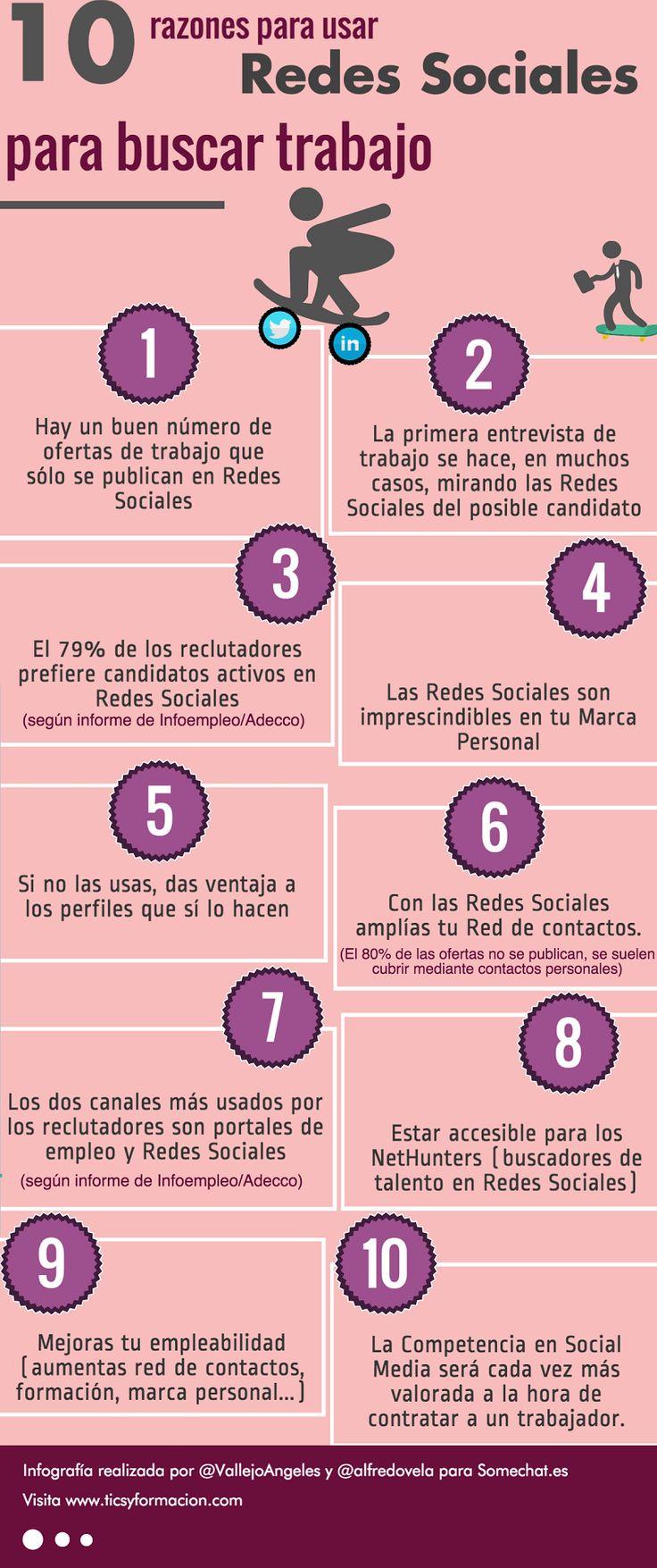10 razones para usar Redes Sociales para buscar trabajo #infografia