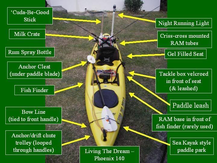 Rigging a fishing kayak
