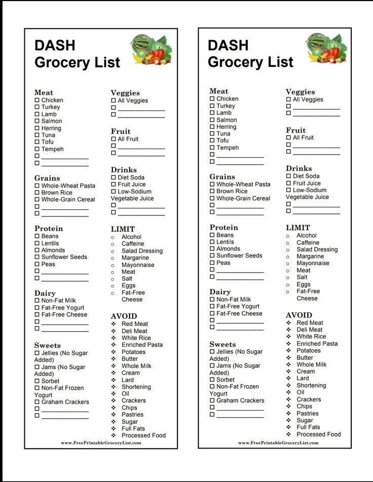 Diet Grocery Lists, Dash Diet