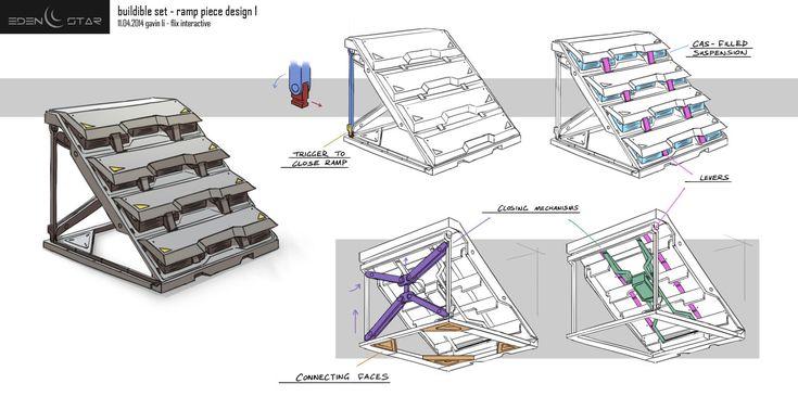 Eden Star Concept Art, Gavin Li