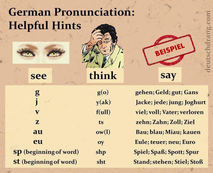 the grammar of native speakers pdf