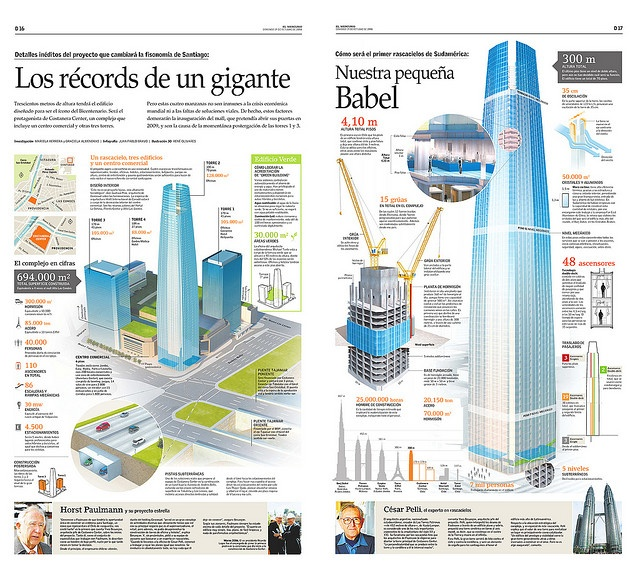 Infografía Costanera Center by juanpablobravo!, via Flickr