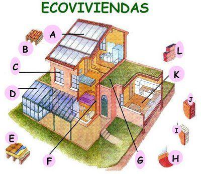 Casas Ecol 211 Gicas Blog Una Casita Verde En 2019