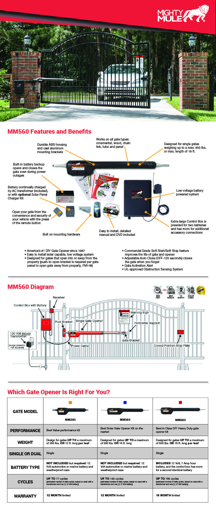 1000 Ideas About Automatic Gate On Pinterest Modern