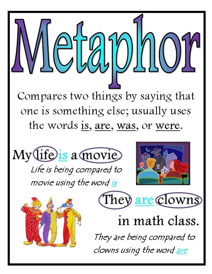 metaphor poster pdf