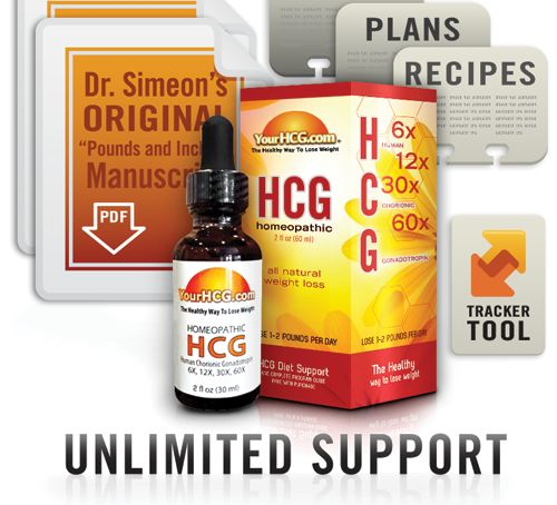 Purchase HCG, Where to Buy HCG Drops | Your HCG