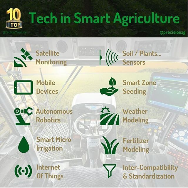 Top 10 technologies in precision agriculture Satellite monitoring, Mobile Devices, Autonomous Robotics, Smart Micro Irrigation, Internet of Things, Soil / Plants Sensors, Smart Zone Seeding, Weather Modeling, Fertilizer Modeling, Standardization. #tech #innovation #techlife #instatech #techy #hightech #agriculture #trends #marketing #technews #mkg #mobile #robotics #irrigation #iot #sensor #sensors #infographic #weather #precisionag #precisionagriculture