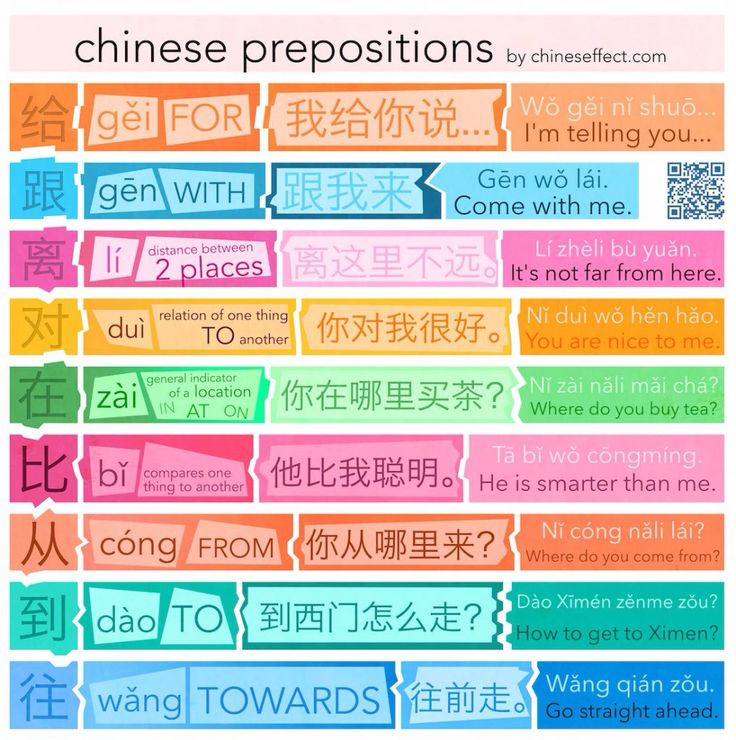 Grammar 3 Dear followers! Once you fully grasp these most often used prepositions, you will be one step closer to say anything you need in Chinese. More here