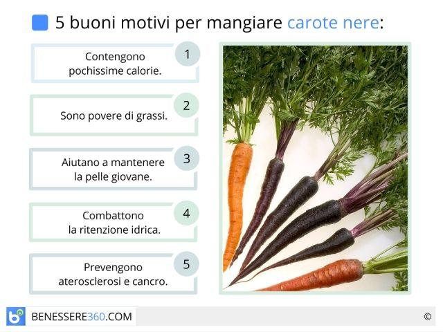 Con sole 35 calorie per 100 g, le carote nere sono da considerarsi un cibo sano e dietetico. Contengono anche sali minerali, vitamine e notevoli quantità di antociani ( questi ultimi sono responsabili della colorazione delle carote nere).