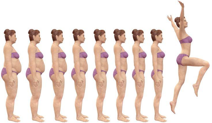 Cos'è e come funziona la dieta metabolica. - http://frasideilibri.com/come-funziona-la-dieta-metabolica-per-dimagrire/