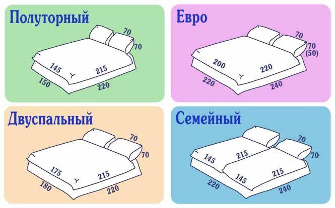 Всем понятно, что самому сшить комплект постельного белья будет намного дешевле…