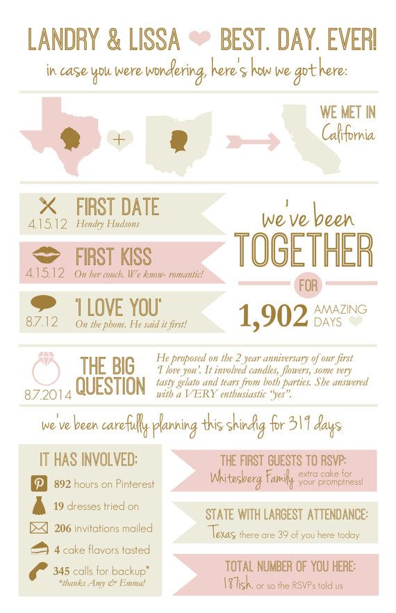 State of Bliss Info Graphic Wedding Program by BisforBrown on Etsy